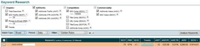 SEO research for the corect keywords