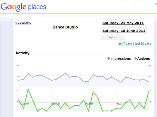 Search engine optimisation and marketing. Monthly reports for Google Places (Maps)